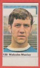 Leicester City Malcolm Manley